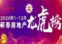 """蘄春房地產""""龍虎榜""""揭秘2020年蘄春樓市前八名狂賣16億+!"""
