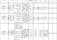 浠水县自然资源和规划局九宗国有建设用地
