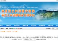 浠水县(2020)-19、20号二宗地块使用权拍卖出让公告