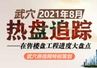 2021年8月武穴在售楼盘工程进度汇总