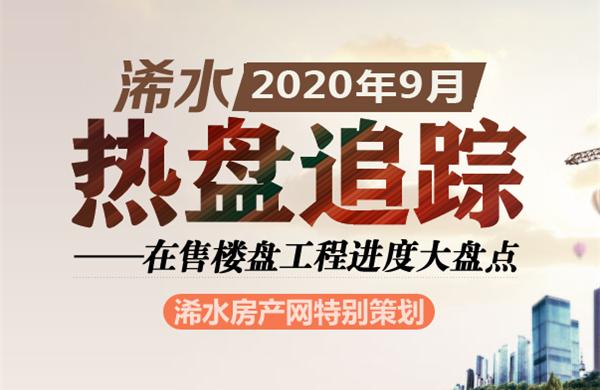 浠水2020年9月在售楼盘工程进度!