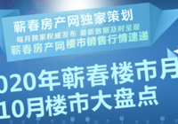 獨家策劃 2020年蘄春10月樓市活動大盤點
