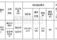 黄梅县自然资源和规划局国有建设用地使用权拍卖出让公告梅自然告字[2021]11号