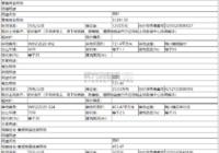 武穴市国有土地使用权拍卖出让公告(武土拍字[2020]009号)