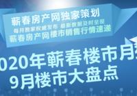 獨家策劃 2020年蘄春9月樓市活動大盤點