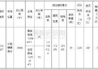湖北省黃梅縣自然資源和規劃局國有建設用地使用權掛牌出讓公告梅自然告字【2021】7號