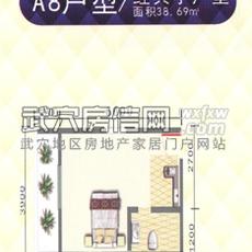 楊子財富廣場A8戶型戶型圖