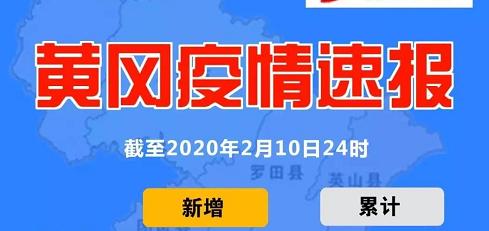 【頭條】黃岡疫情速報!2月10日黃梅新增病例13例,治愈病例18例??!