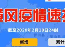 【头条】黄冈疫情速报!2月10日黄梅新增病例13例,治愈病例18例!!