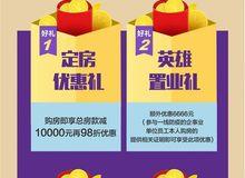 【申丰·金色阳光城】千万购房补贴助力安家!