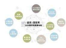 """健康智慧社区典范---皇家·翡翠湾""""全生命周期居住产品2.0""""为全家健康保驾护航!"""