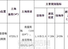"""""""黄梅县公开出让2019-67号地块国有建设用地使用权选择拍卖机构项目""""招标公告"""