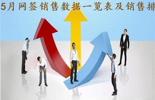 蕲春5月网签销售数据一览表及销售排名!
