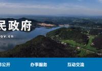 2020年1-4月浠水县房地产市场运行情况