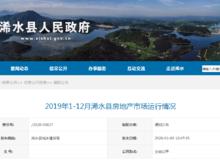 【回顾】2019年1-12月浠水县房地产市场运行情况