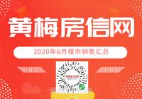 2020年6月黄梅网签178套。