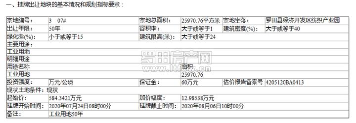 罗田县国有土地挂牌出让(罗自资告[2020]016号)