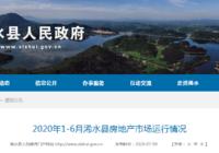 2020年1-6月浠水县房地产市场运行情况