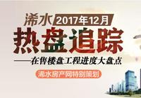 """2017年12月浠水热盘跟踪""""工程进度""""汇总!"""