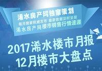 """2017年浠水房产网独家策划""""12月""""楼市盘点!"""