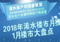 """2018年1月浠水楼市""""活动""""汇总!"""