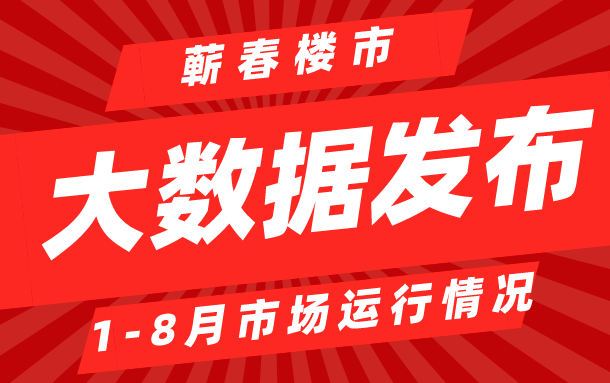 2021年1-8月蘄春縣房地產市場運行基本情況
