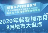 2020年蕲春8月楼市活动汇总月报