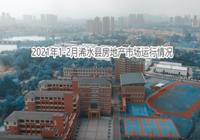 2021年1-2月浠水县房地产市场运行情况
