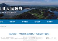 2020年1-7月浠水县房地产市场运行情况