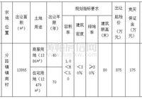 湖北省黃梅縣自然資源和規劃局國有建設用地使用權掛牌出讓公告梅自然告字【2021】6號