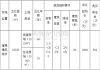 湖北省黃梅縣自然資源和規劃局國有建設用地使用權掛牌出讓公告梅自然告字【2021】5號