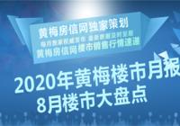 黄梅2020年8月楼市活动月报盘点!
