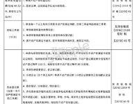 黄梅县不动产登记费收费标准公示